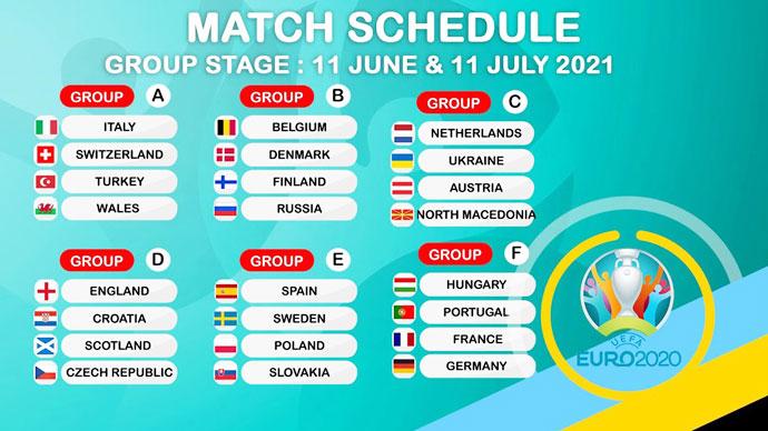 Những tờ lịch thi đấu EURO