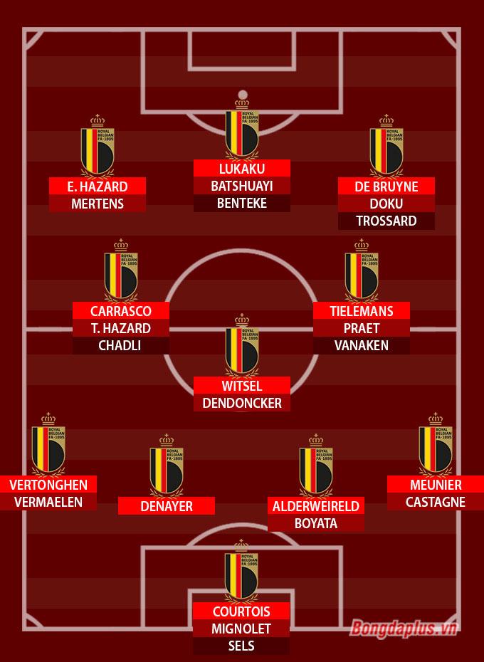 ĐT Bỉ tại EURO 2020