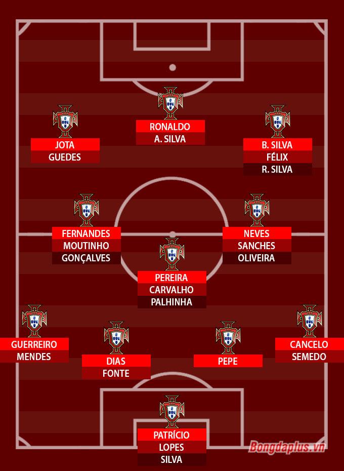 ĐT Bồ Đào Nha tại EURO 2020