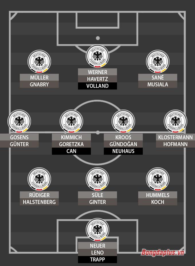 ĐT Đức tại EURO 2020