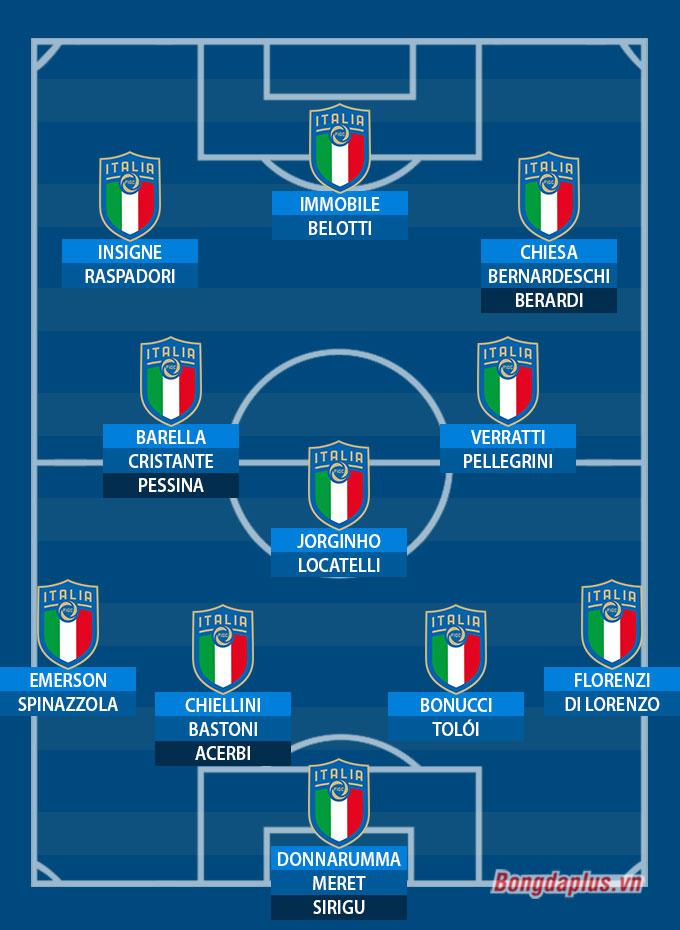 ĐT Italia ở EURO 2020