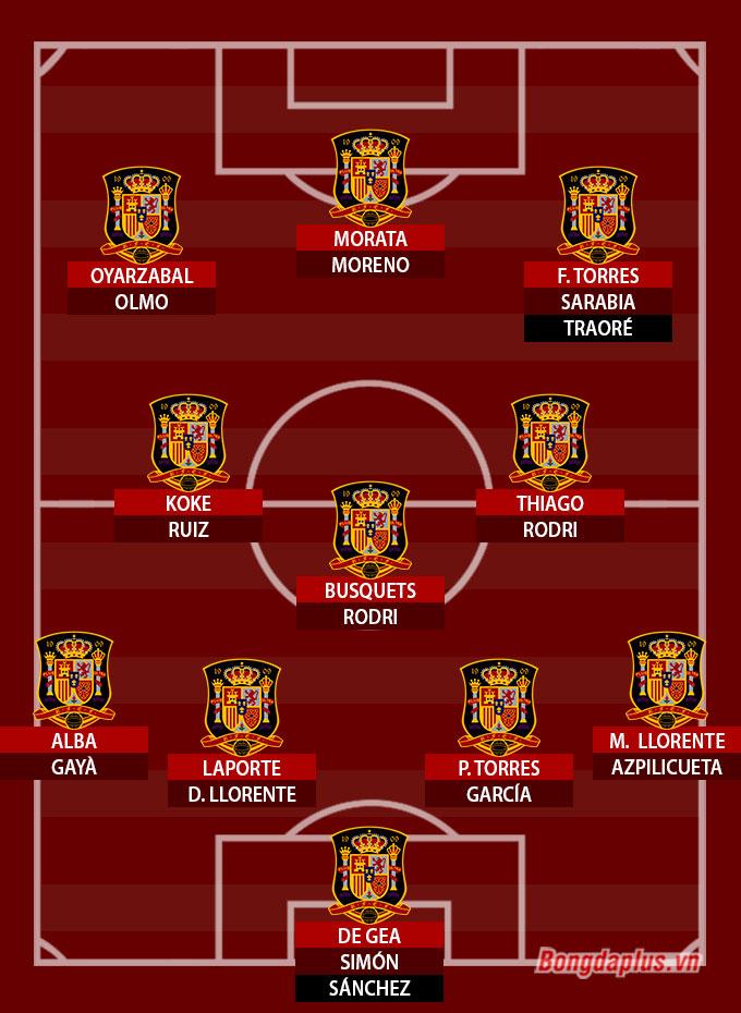 ĐT Tây Ban Nha tại EURO 2020