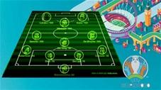 Đội hình 11 cầu thủ giá trị nhất EURO 2020