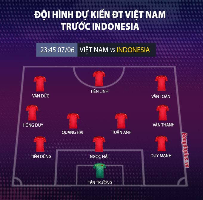 Đội hình dự kiến ĐT Việt Nam trước ĐT Indonesia
