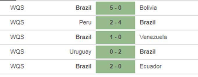 Paraguay vs Brazil