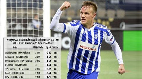 Trận cầu vàng: Mưa gôn trận FC Haka - HJK Helsinki  và loạt trận VĐQG Phần Lan