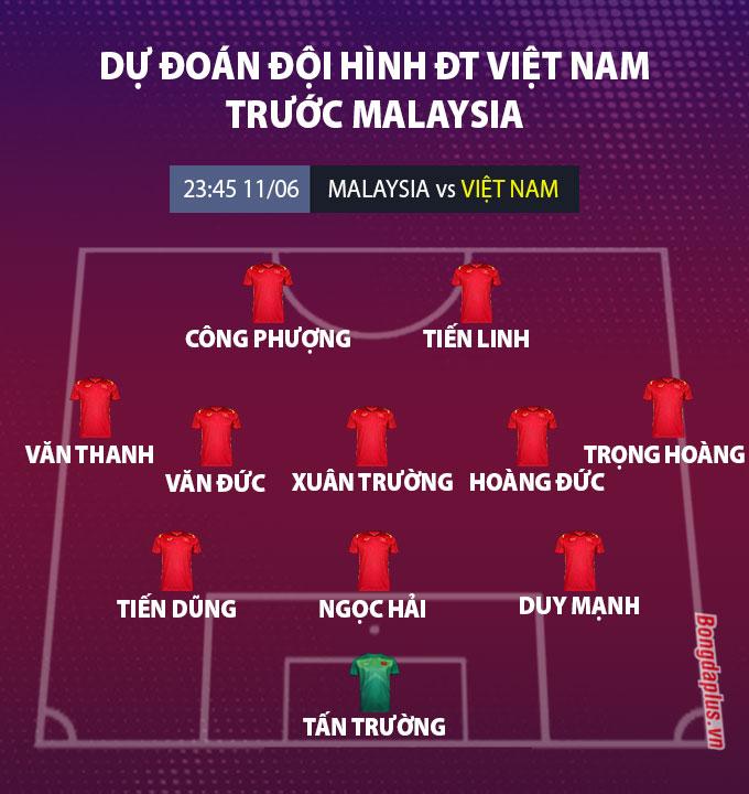 Đội hình dự kiến Việt Nam đấu với Malaysia