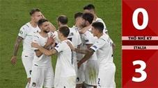 Thổ Nhĩ Kỳ vs Italia: 0-3,  Azzurri khởi đầu như mơ tại EURO 2020