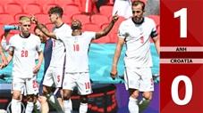 Anh vs Croatia: 1-0, Sterling giúp Tam sư ra quân hoàn hảo