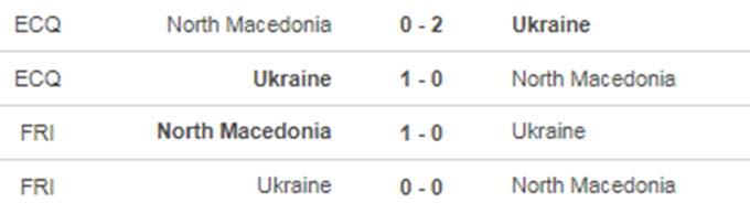 Ukraine vs Bắc Macedonia