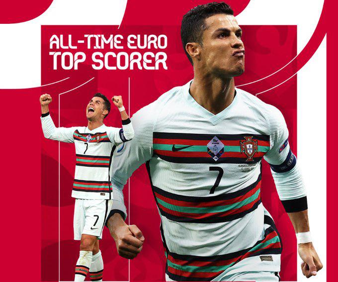 Ronaldo vượt qua kỷ lục của Platini