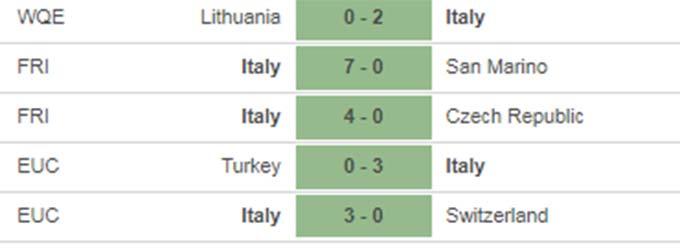 Italia vs Xứ Wales