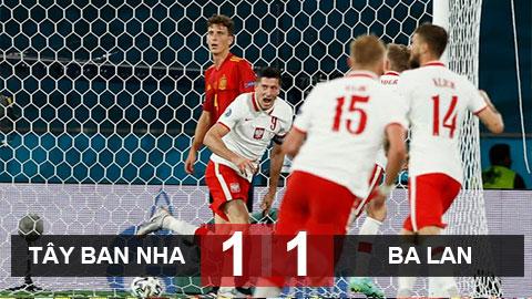 Kết quả Tây Ban Nha 1-1 Ba Lan: Moreno đá hỏng 11m, Lewandowski khiến Tây Ban Nha lại mất điểm