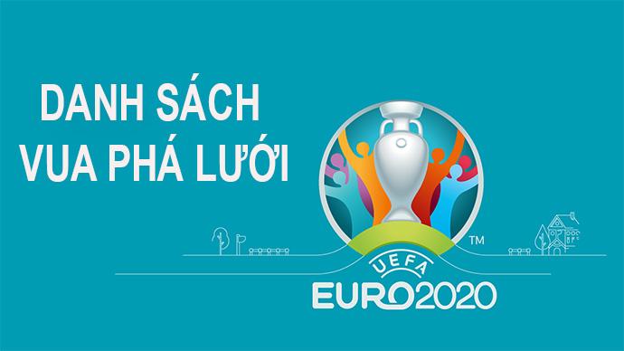 Vua phá lưới EURO 2020: Vinh danh Ronaldo