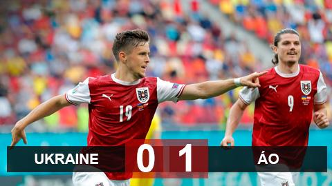 Kết quả Ukraine 0-1 Áo: Áo gặp Italia ở vòng 1/8 EURO 2020