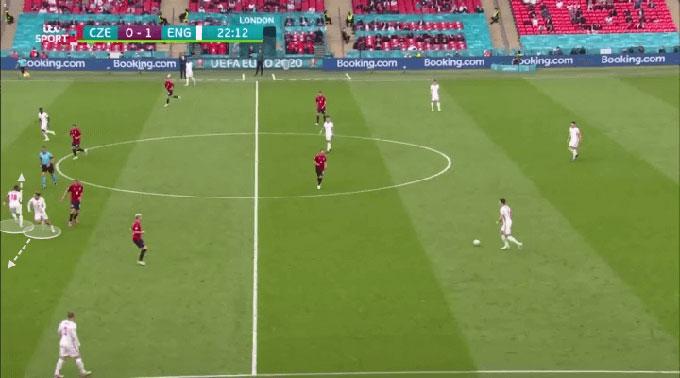 Maguire cầm bóng và các vệ tinh phía trên bắt đầu di chuyển