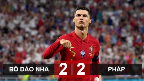 Kết quả Bồ Đào Nha 2-2 Pháp: Ronaldo đưa Bồ Đào Nha vào vòng 1/8