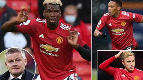12 cầu thủ có thể bán xới khỏi Man United hè 2021