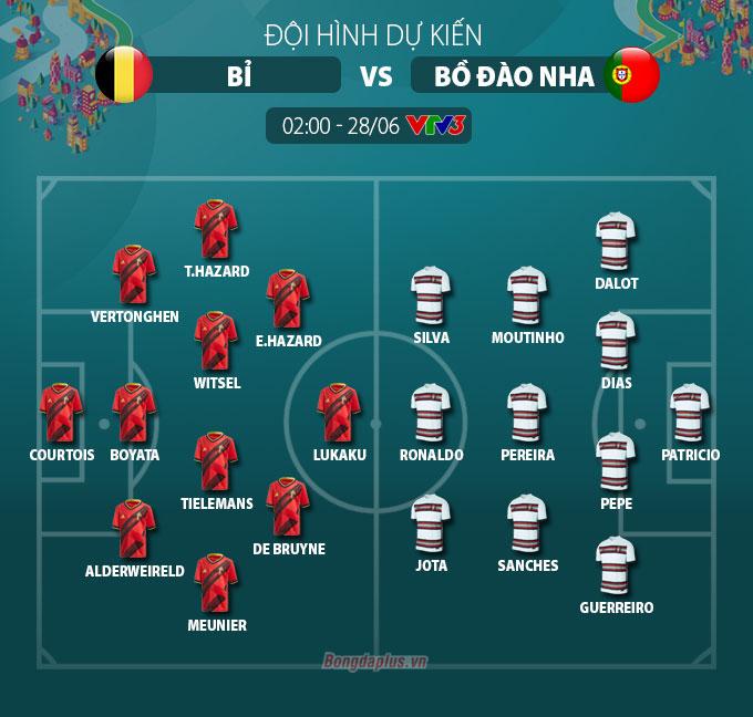 Đội hình dự kiến Bỉ vs Bồ Đào Nha