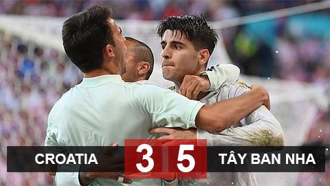 Kết quả Croatia 3-5 Tây Ban Nha: Đại tiệc bàn thắng