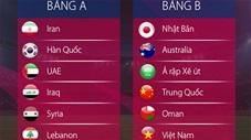 Bốc thăm vòng loại thứ 3 World Cup 2022: Việt Nam chung bảng với Nhật Bản, Trung Quốc