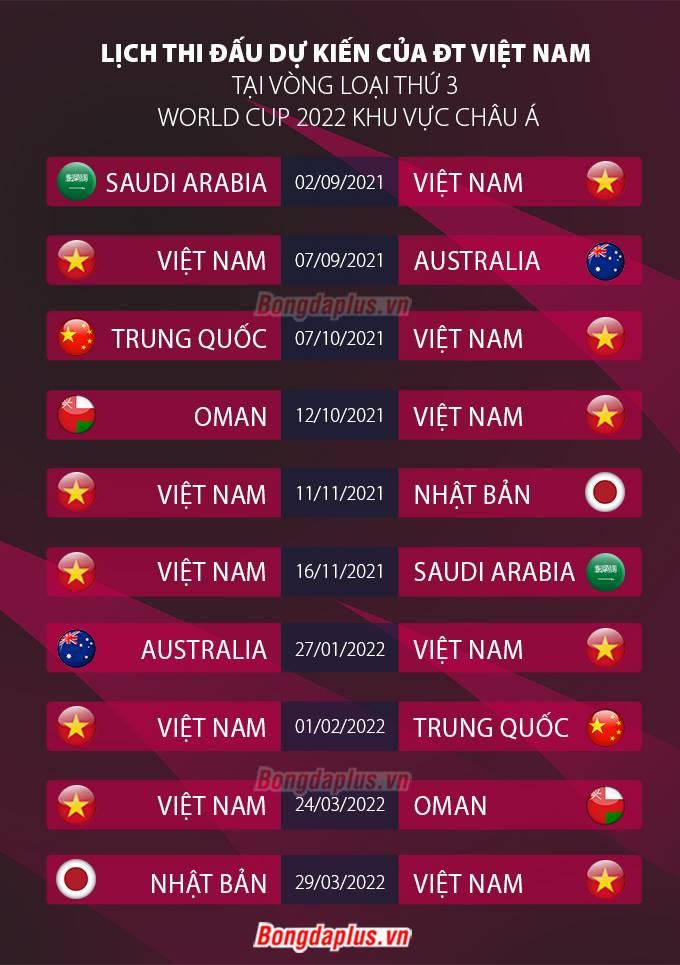 Lịch thi đấu của ĐT Việt Nam tại vòng loại thứ 3 World Cup 2022 khu vực châu Á
