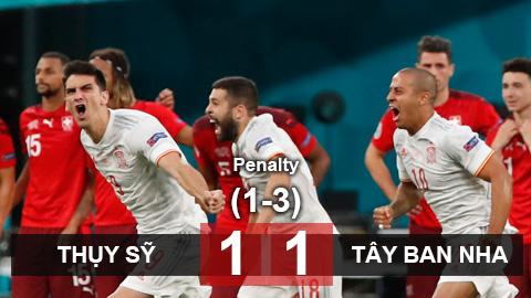 Kết quả Thụy Sỹ 1-1 Tây Ban Nha (luân lưu 1-3): Bò tót vào bán kết