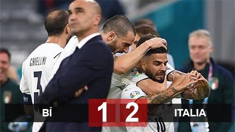 Kết quả Bỉ 1-2 Italia: Thế hệ vàng của Bỉ tan mộng vô địch