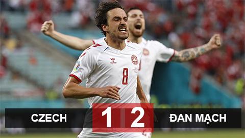 Kết quả Czech 1-2 Đan Mạch: Thùng thuốc súng phát nổ
