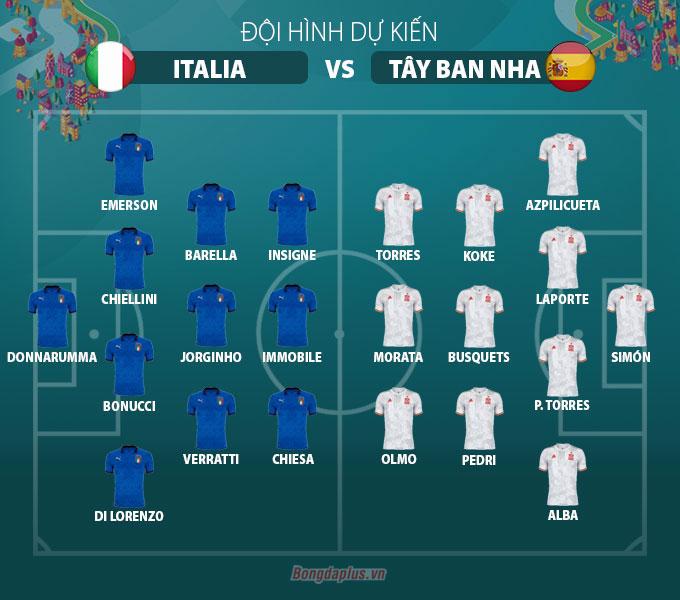 Đội hình dự kiến Italia vs Tây Ban Nha