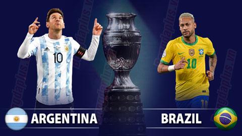 Nhận định bóng đá Brazil vs Argentina, 07h00 ngày 11/7: Nhảy Tango ở xứ Samba