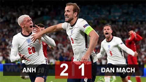 Kết quả Anh 2-1 Đan Mạch: Anh gặp Italia ở chung kết