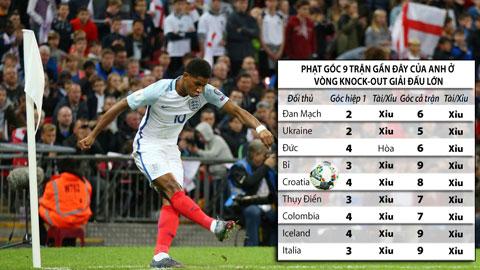 Kèo vàng EURO: Chung kết xỉu phạt góc, số bàn thắng từ 2 đến 3