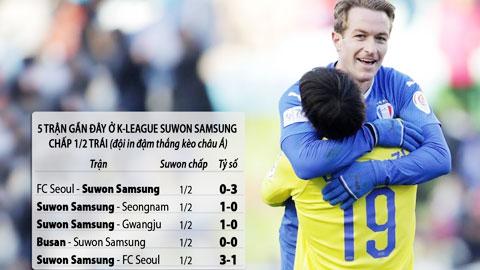 Trận cầu vàng: Suwon Samsung và Atletico Mineiro thắng kèo