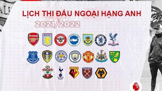 Premier League, Serie A, Bundesliga, Ligue 1 và La Liga bao giờ khởi tranh?