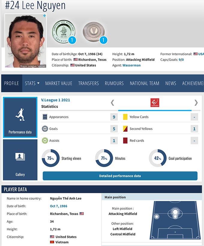 Lee Nguyễn mới được Transfermarkt cập nhật thêm quốc tịch dù anh đã có quốc tịch Việt Nam từ 10 năm trước
