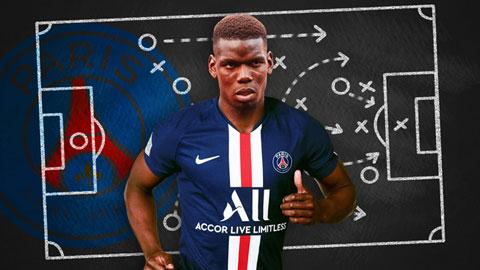 Pogba sang PSG: Mức lương, giá chuyển nhượng, số áo và đội hình dự kiến ra sao?