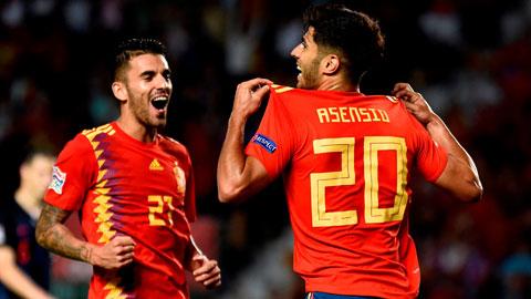 Olympic Tây Ban Nha sẽ dễ dàng có chiến thắng