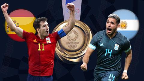 Nhận định bóng đá U23 Tây Ban Nha vs U23 Argentina, 18h00 ngày 28/7: Tiễn 'Tiểu Albiceleste' về nước