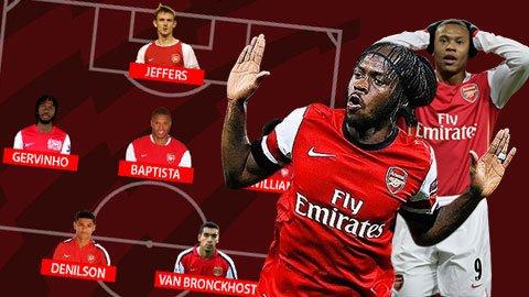 Đội hình tệ nhất của Arsenal ở thế kỷ 21: Baptista, Gervinho, Willian dẫn đầu