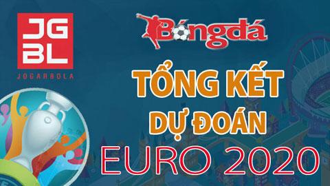 Tổng kết chương trình 'Dự đoán EURO 2020 trúng thưởng'