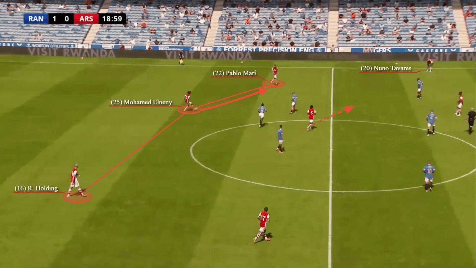 Thậm chí, Paolo Mari cũng có thể đá ở vị trí này và điều đó cho thấy Arsenal nhất quyết giữ vị trí của Xhaka bất chấp mùa này có hay không có anh