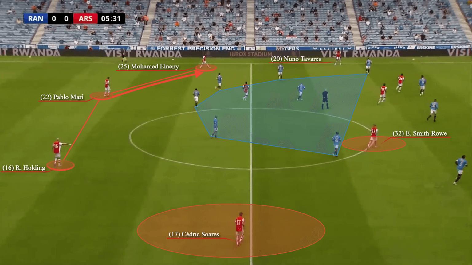 Khi Xhaka không có mặt, vị trí của anh sẽ do Elneny đảm trách như trong trận gặp Rangers