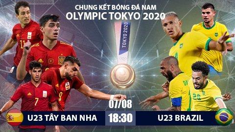 U23 Tây Ban Nha vs U23 Brazil: Hành trình vào chung kết Olympic Tokyo 2020