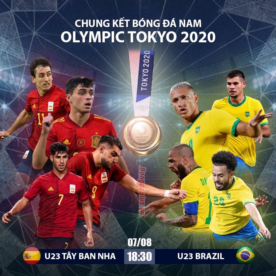 U23 Tây Ban Nha vs U23 Brazil sẽ gặp nhau trong trận chung kết tranh HCV Olympic Tokyo 2020