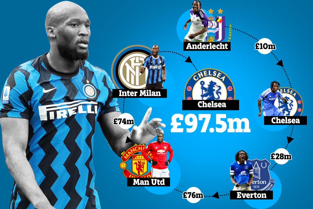 Tổng phí chuyển nhượng của Lukaku lên tới 293,5 triệu bảng