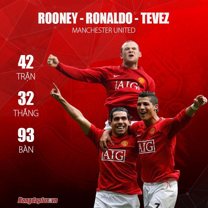 Có không một bộ ba mới huyền thoại cho Man United 2021/22 như của mùa 2007/08