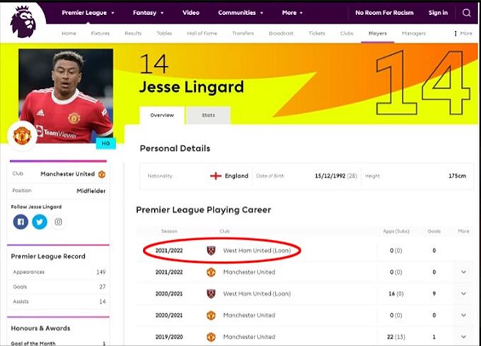 BTC Ngoại hạng Anh vẫn để Lingard đá cho West Ham theo dạng cho mượn từ Man United