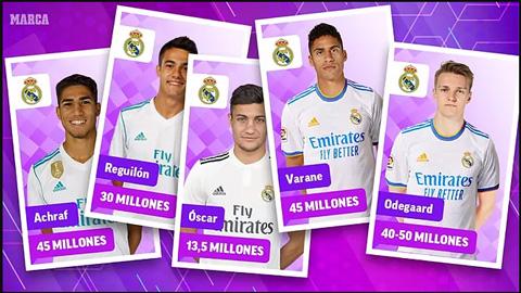 Real đã thu về 200 triệu euro để sẵn sàng đón Mbappe hoặc Haaland