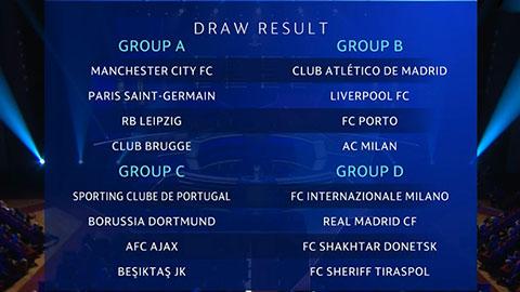 Bốc thăm vòng bảng Champions League: Man City, Liverpool gặp khó, MU và Chelsea dễ thở
